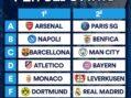 Le sedici squadre qualificate agli ottavi di Champions
