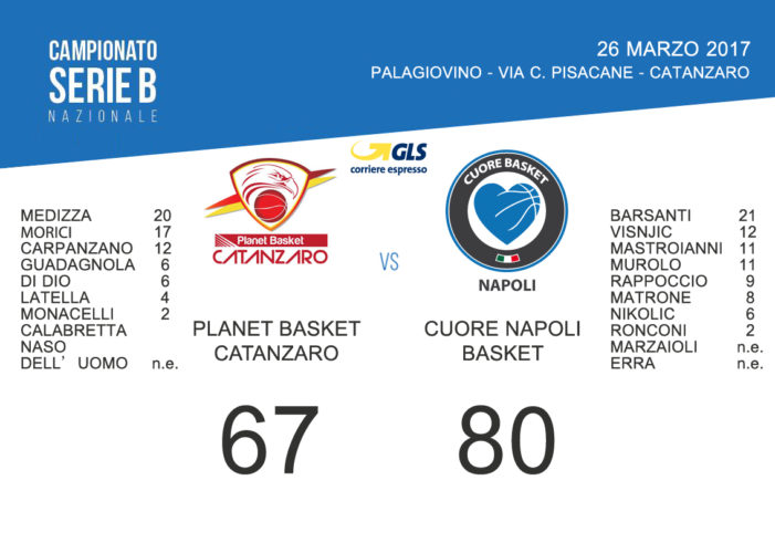 Planet Basket Catanzaro – Cuore Napoli Basket 67 – 80