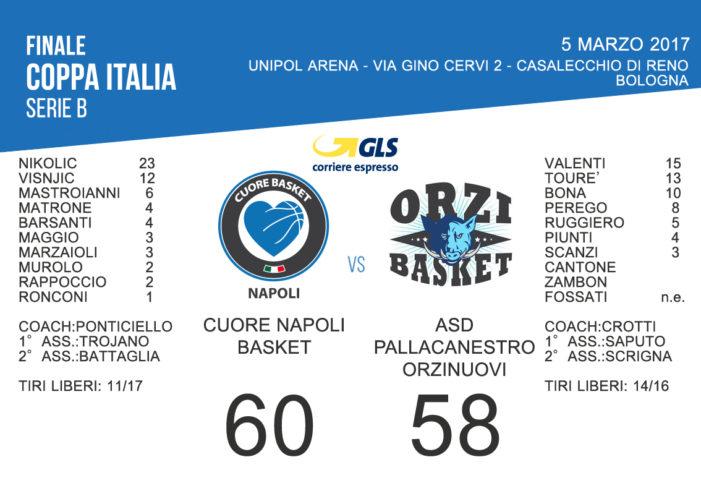 Cuore Napoli Basket – ASD Pallacanestro Orzinuovi 60-58, gli azzurri vincono la Coppa Italia di Serie B