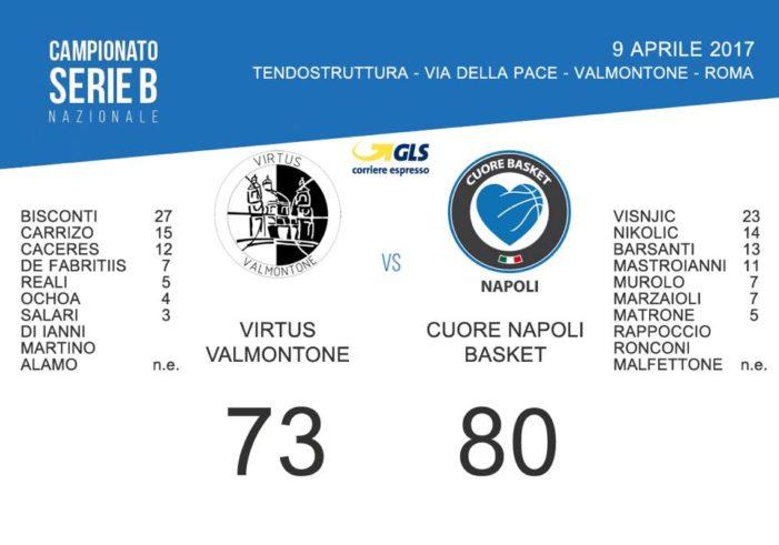 Virtus Valmontone – Cuore Napoli Basket 73 – 80