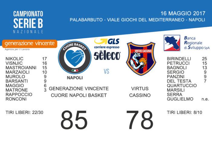 Generazione Vincente Cuore Napoli Basket – Virtus Cassino 85 – 78